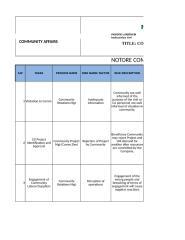 COMMUNITY AFFAIRS RISK REGISTER (Rev) (2).xlsx