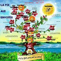 http://dc269.4shared.com/img/D51eh5Kl/s7/0.40312029070110633/La_foi_aux_envoys.png