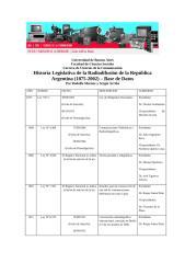 Historia Legilativa de la radiodifusión argentina.docx