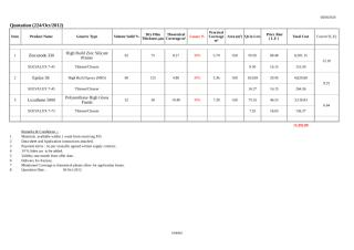 Price Offer-GP S 0494 12 - 07532A- Qt 224 Oct 2012.xls