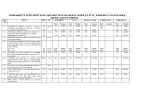 COMPARATIVE OF SPORTS COMPLEX (12.03.10).DOC